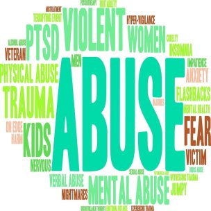 """  Lynn Waldrop – From Abuse To Bliss Series abuse word cloud middle2"
